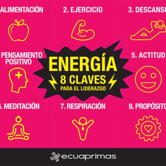 8 Claves de Energía